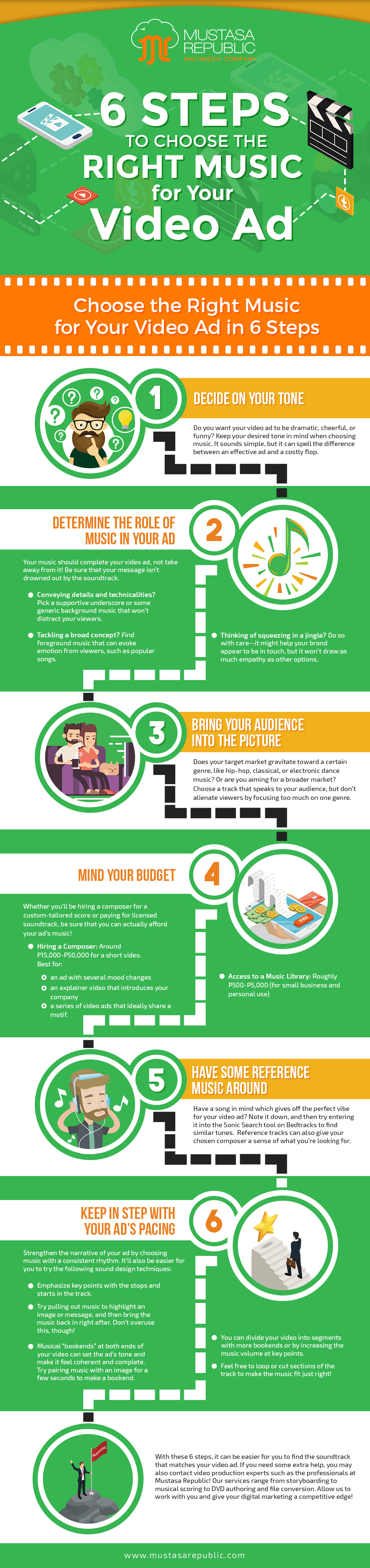 Choose the Right Music for Your Video Ad-Infographic