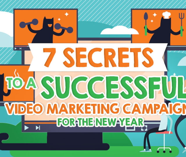 Successful Video Marketing Campaign